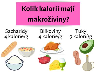 3 durva tévhit a kalóriaszámolásról