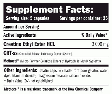 amix-creatine-ethyl-ester-cee-slozeni