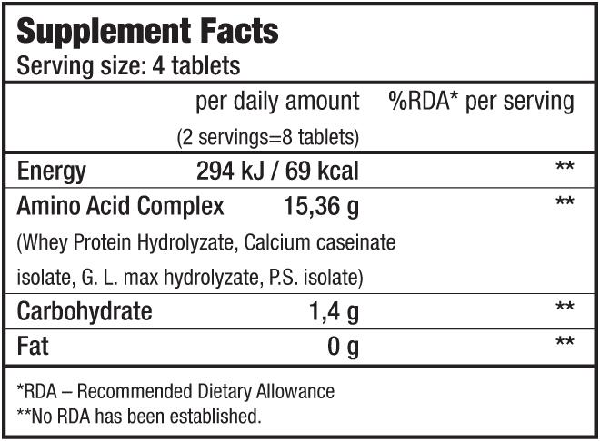 biotechusa-amino-st-5300-slozeni
