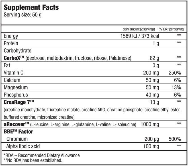 biotechusa-crea-pump-1000g-slozeni