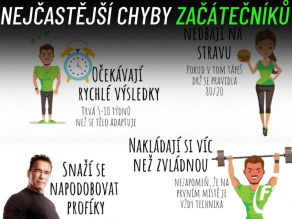 Nejčastější chyby fitness začátečníků. 6 největších omylů.