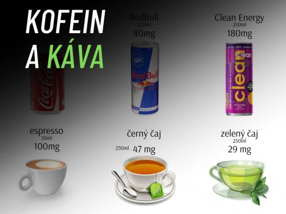 Kolik jí pít kávy denně? Odvodňuje organismus? Kofein. Předsudky a mýty o kávě.